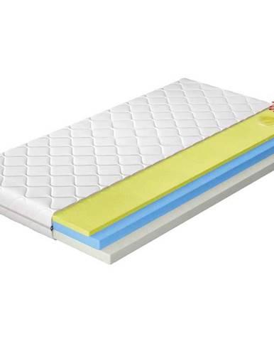 Silvia 160 obojstranný penový matrac PUR pena